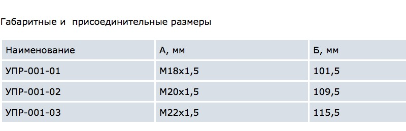 site:europagaz.ru